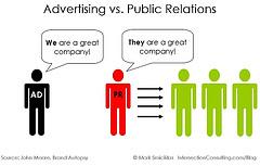 Advertising vs PR