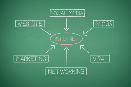 internet network marketing